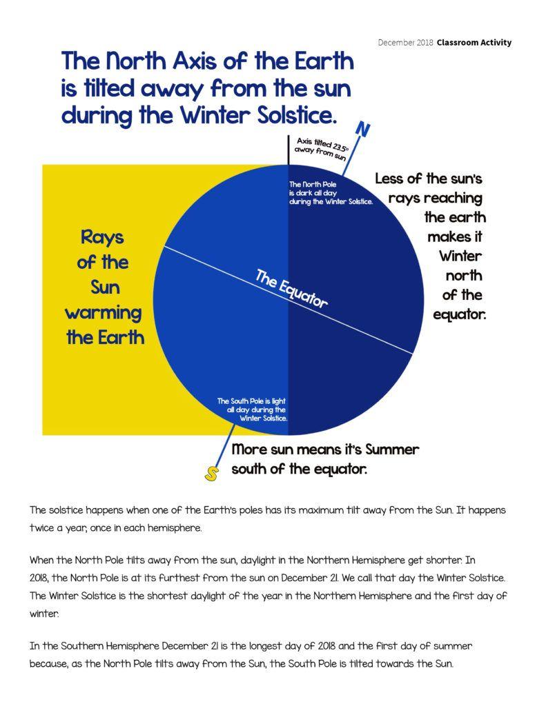 The_Winter_Solstice