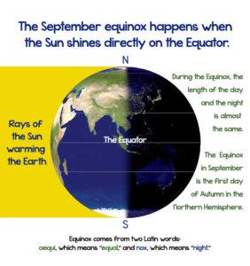 September Equinox diagram
